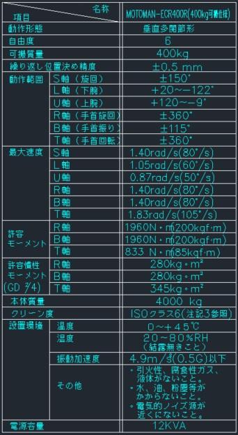 ECR400.jpg