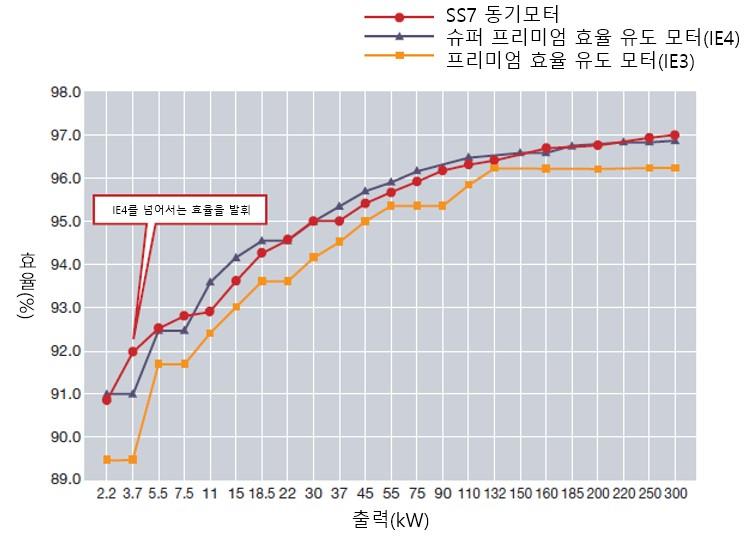 고효율 그래프.jpg
